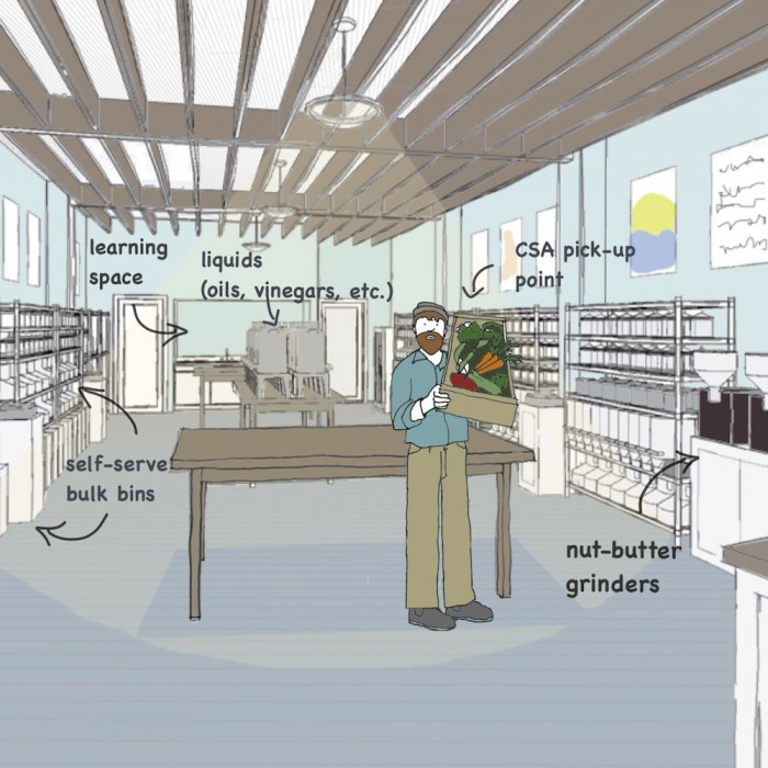 New Packaging-Free Grocery Store Opening In Prospect Heights This Summer
